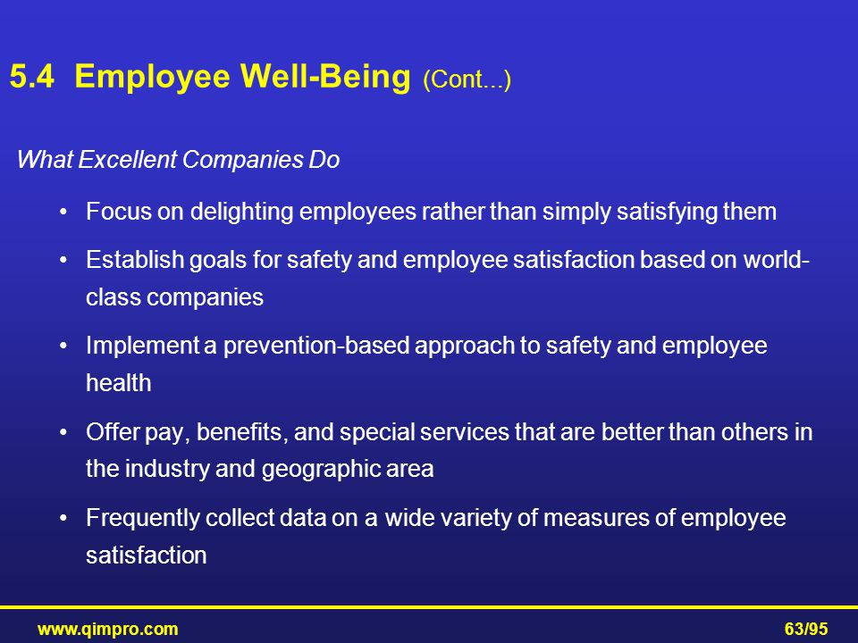 5.4 Employee Well-Being (Cont...)