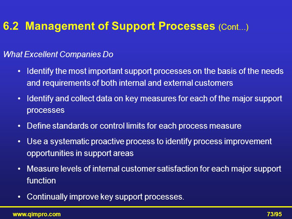 6.2 Management of Support Processes (Cont...)