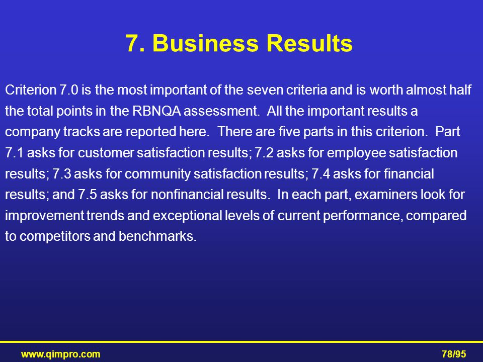 7. Business Results