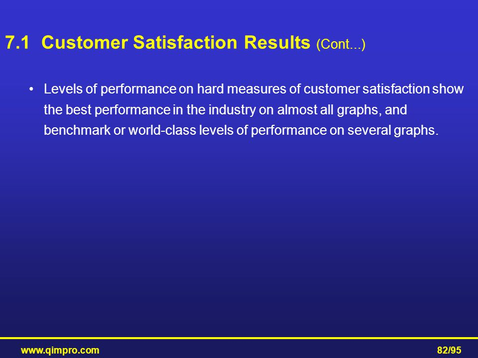 7.1 Customer Satisfaction Results (Cont...)