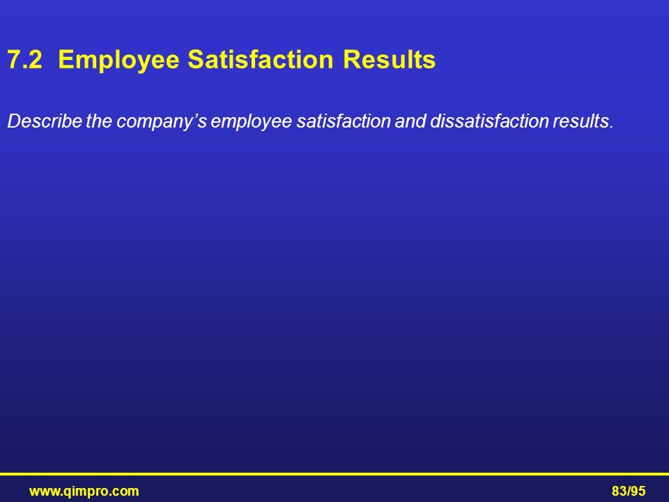 7.2 Employee Satisfaction Results