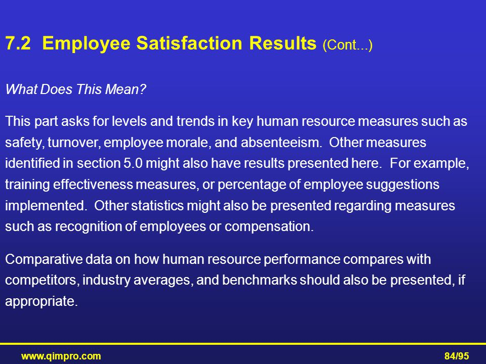 7.2 Employee Satisfaction Results (Cont...)