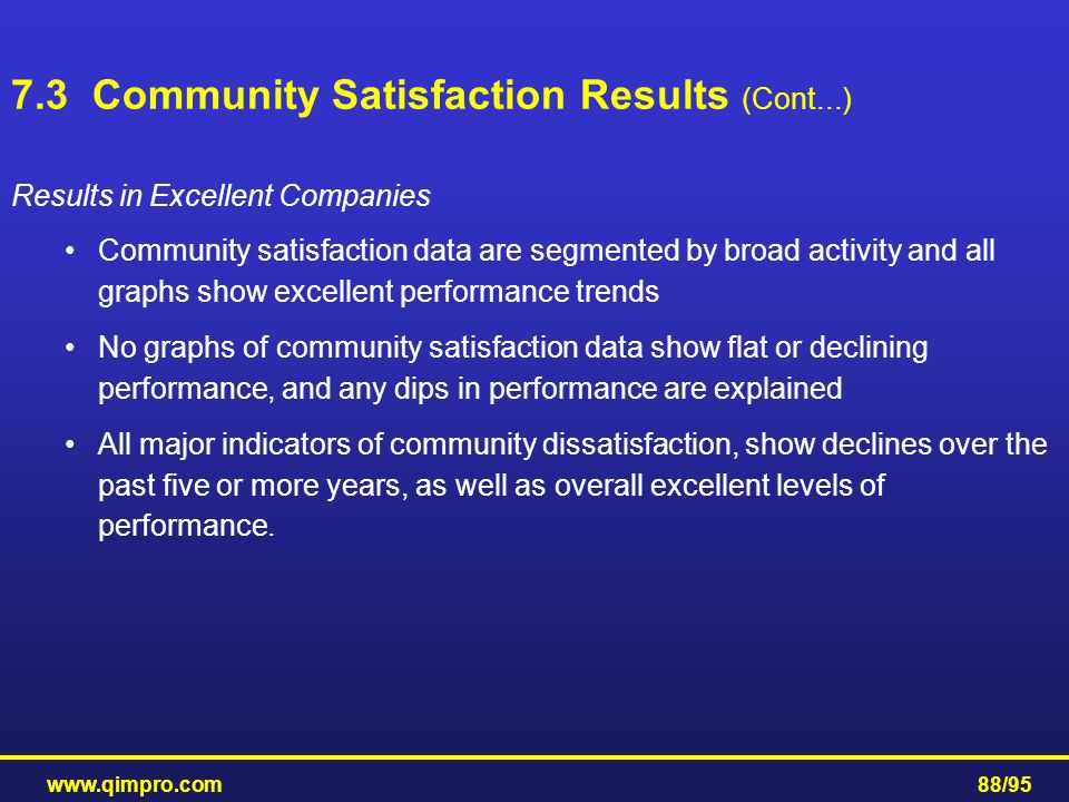 7.3 Community Satisfaction Results (Cont...)
