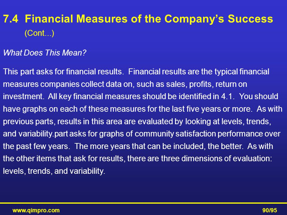 7.4 Financial Measures of the Company's Success (Cont...)