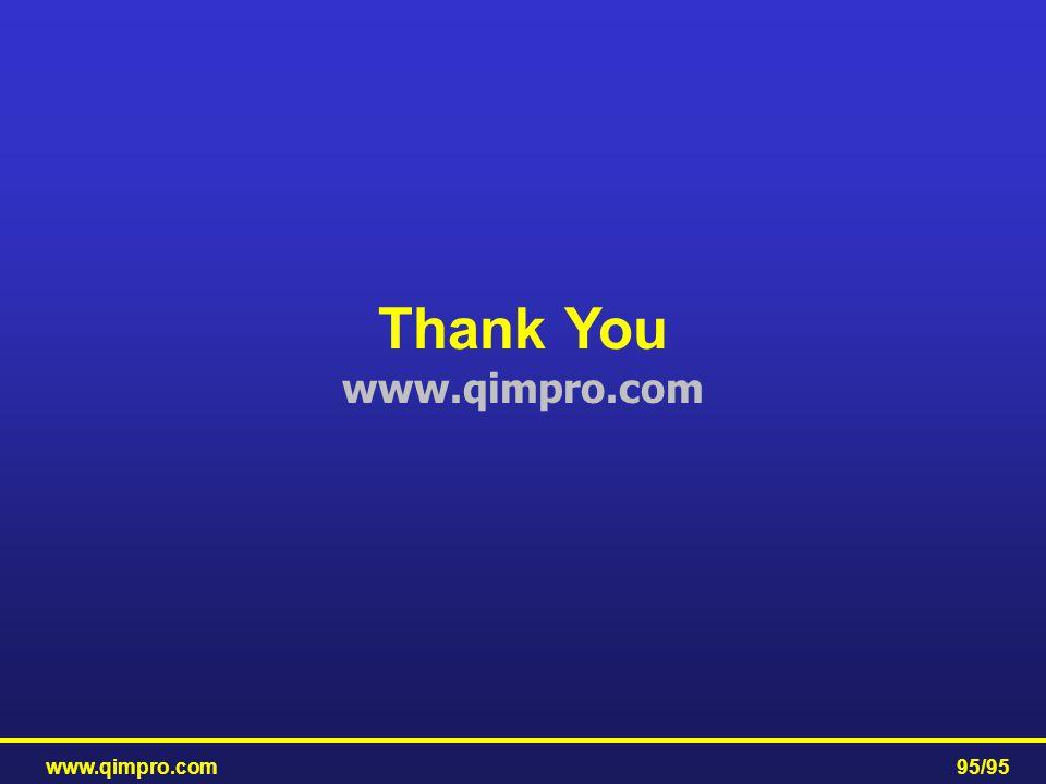 Thank You www.qimpro.com www.qimpro.com