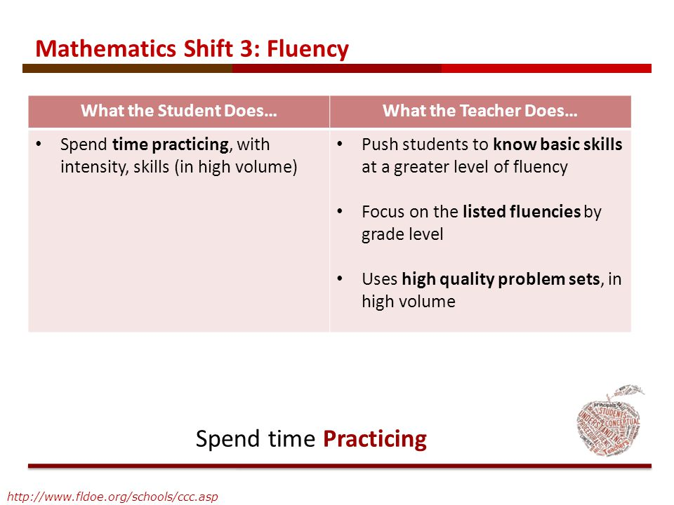 Mathematics Shift 3: Fluency
