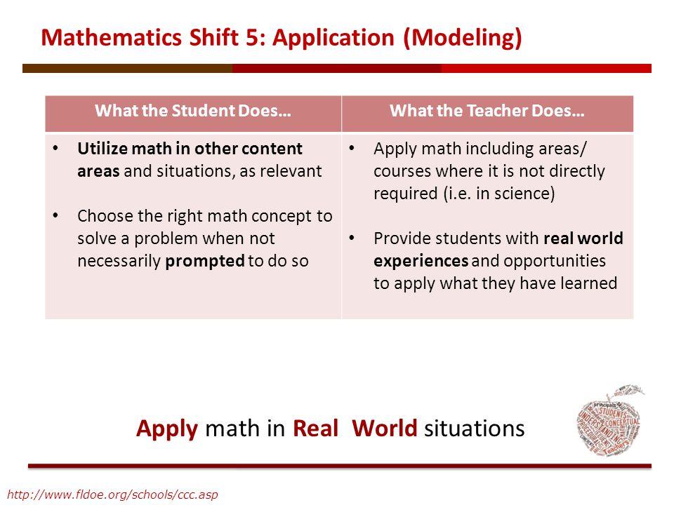 Mathematics Shift 5: Application (Modeling)