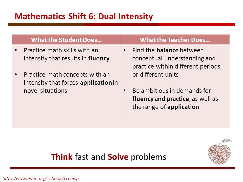 Mathematics Shift 6: Dual Intensity