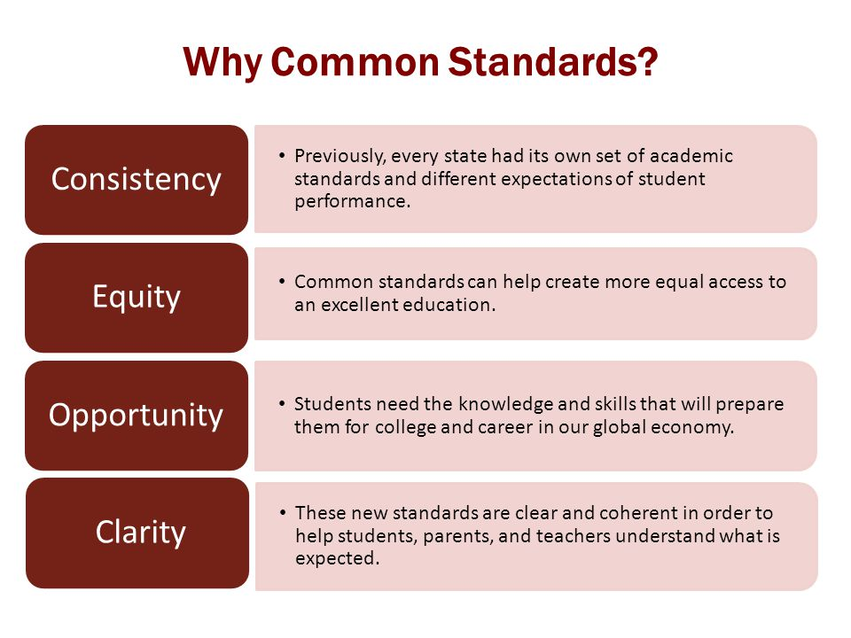 Why Common Standards Consistency Equity Opportunity Clarity