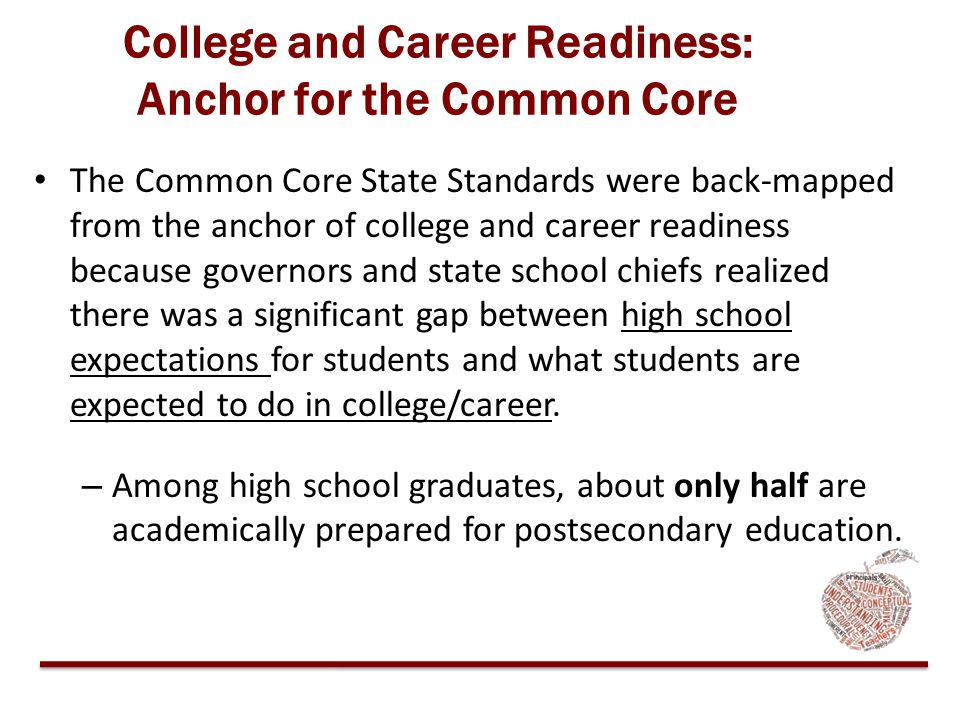 College and Career Readiness: Anchor for the Common Core