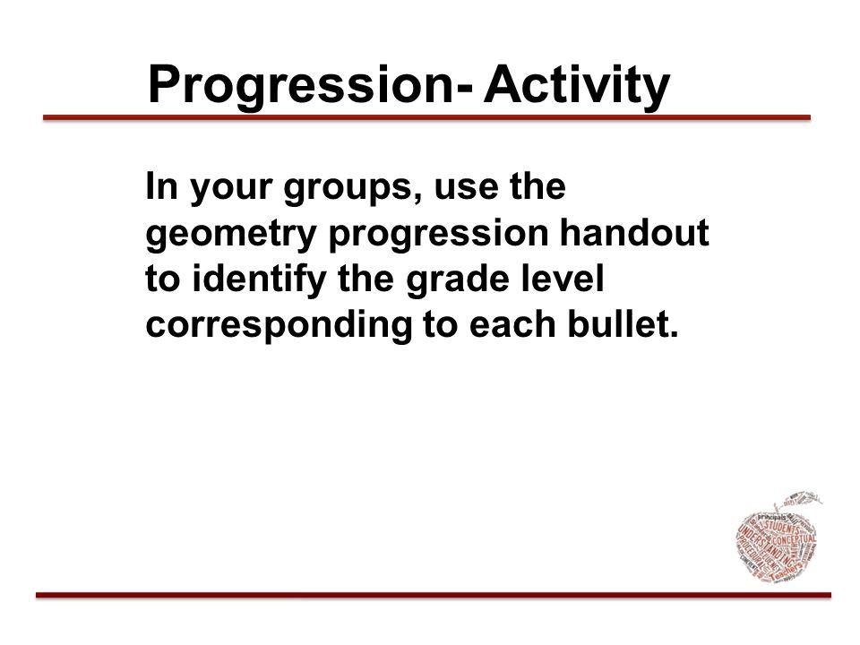 Progression- Activity