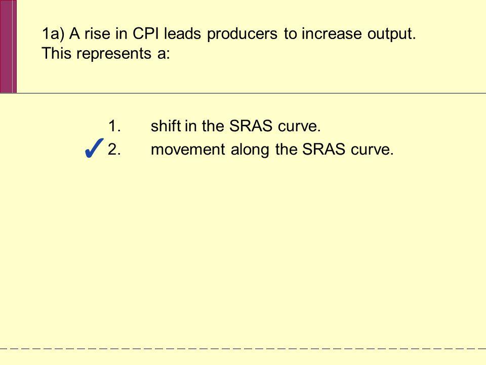 movement along the SRAS curve.