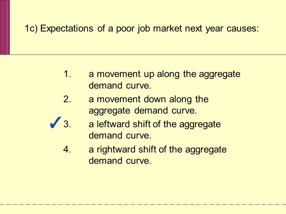 1c) Expectations of a poor job market next year causes: