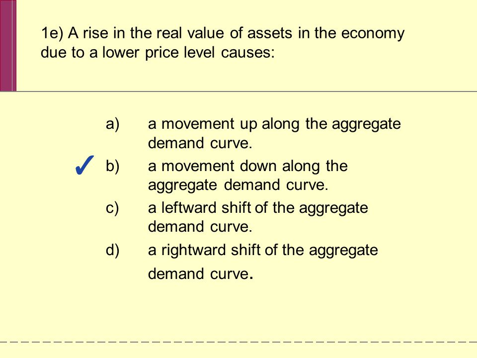 a movement up along the aggregate demand curve.