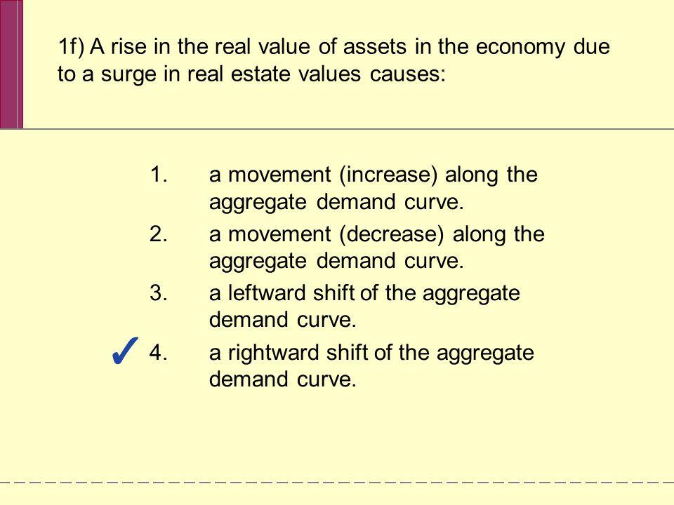a movement (increase) along the aggregate demand curve.