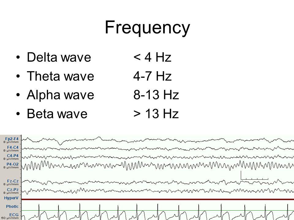 Frequency Delta wave < 4 Hz Theta wave 4-7 Hz Alpha wave 8-13 Hz