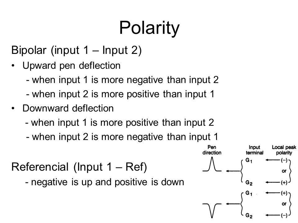 Polarity Bipolar (input 1 – Input 2) Referencial (Input 1 – Ref)