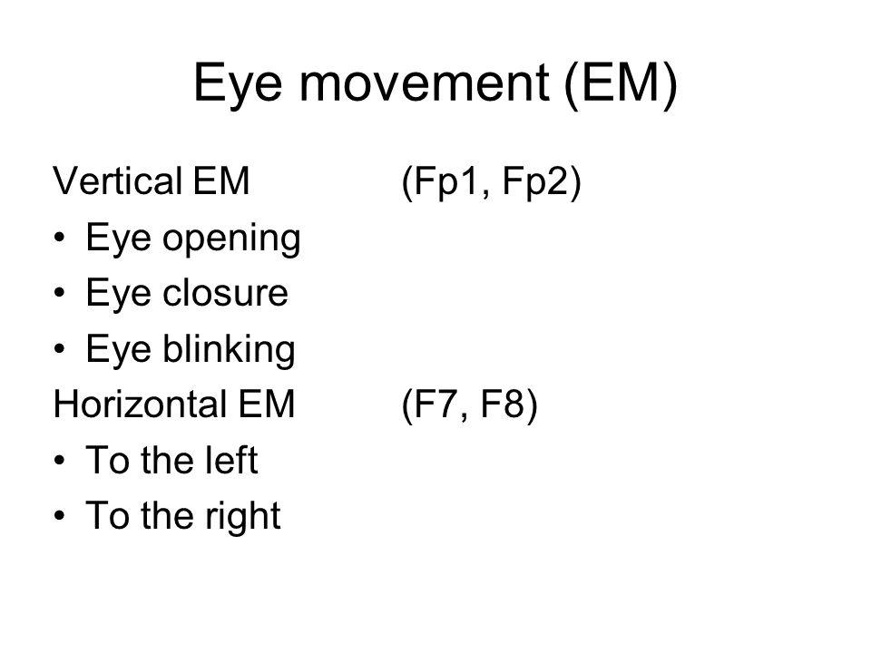 Eye movement (EM) Vertical EM (Fp1, Fp2) Eye opening Eye closure