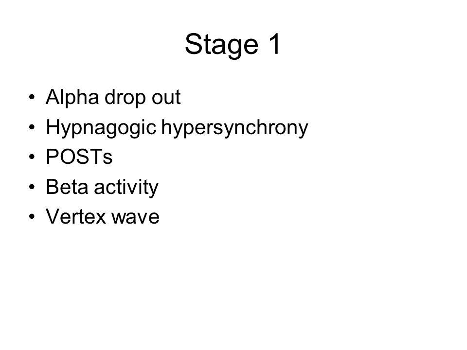Stage 1 Alpha drop out Hypnagogic hypersynchrony POSTs Beta activity