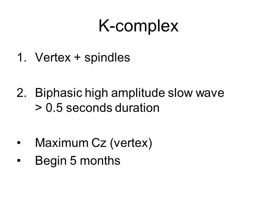 K-complex Vertex + spindles