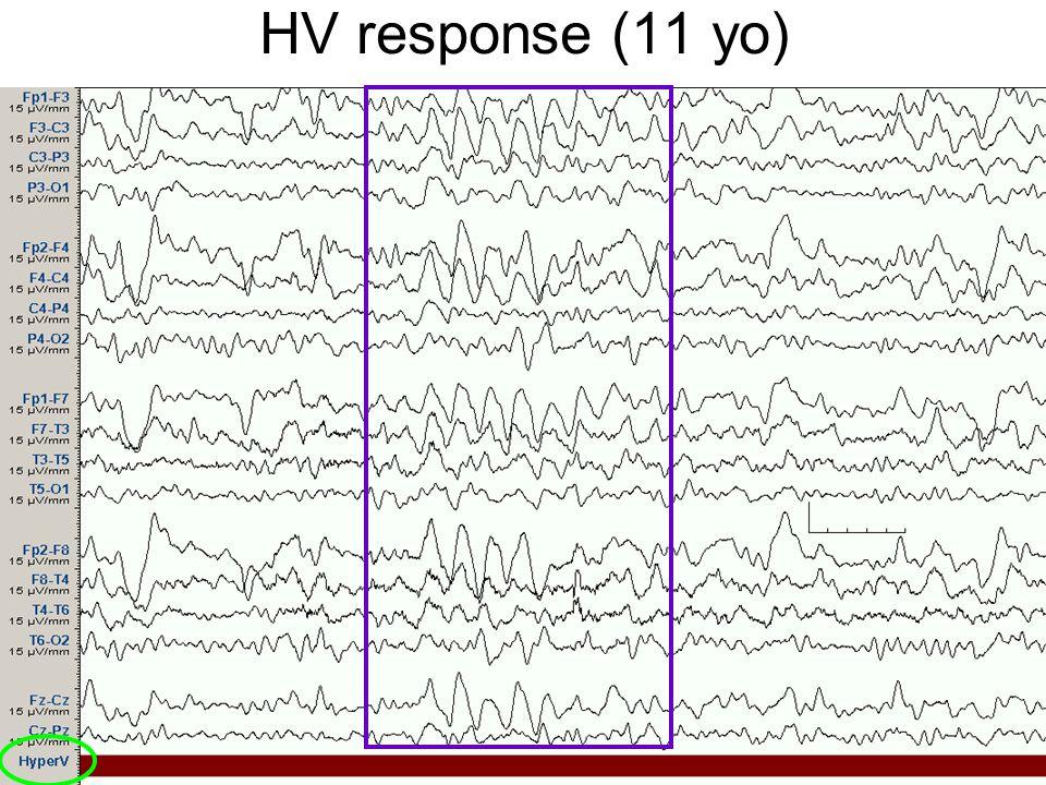 HV response (11 yo)