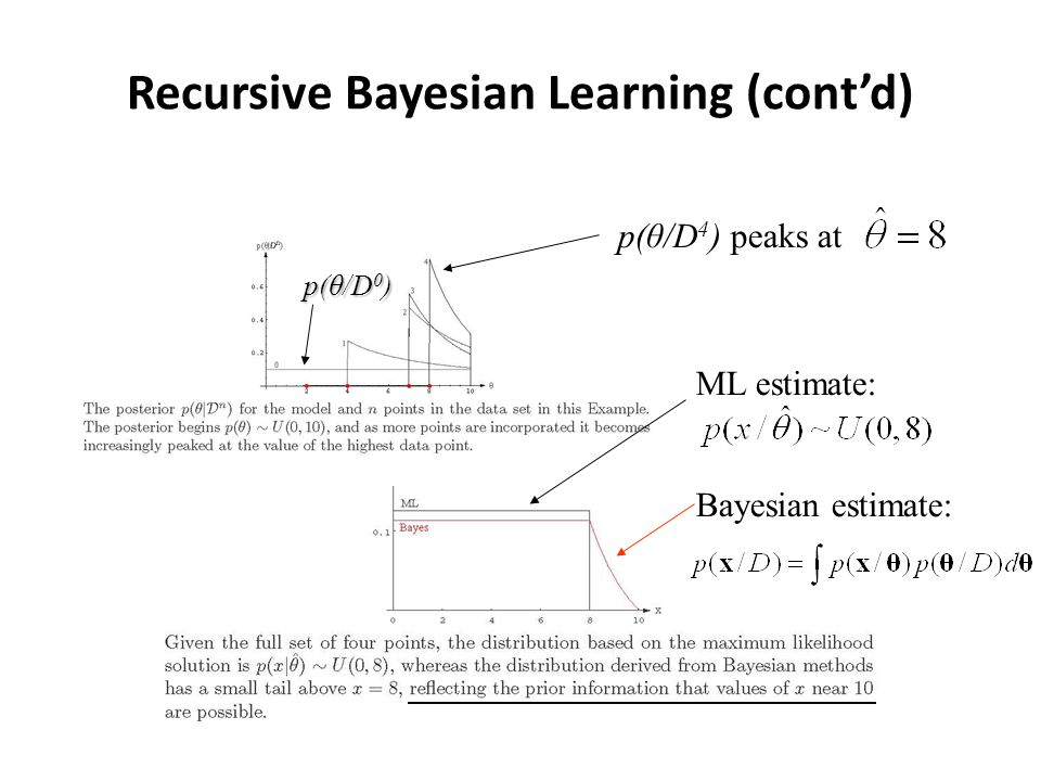 Recursive Bayesian Learning (cont'd)