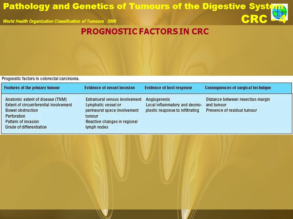 PROGNOSTIC FACTORS IN CRC