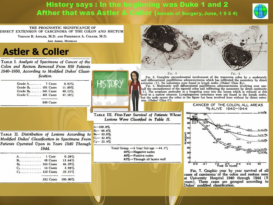 Astler & Coller RESULTS: