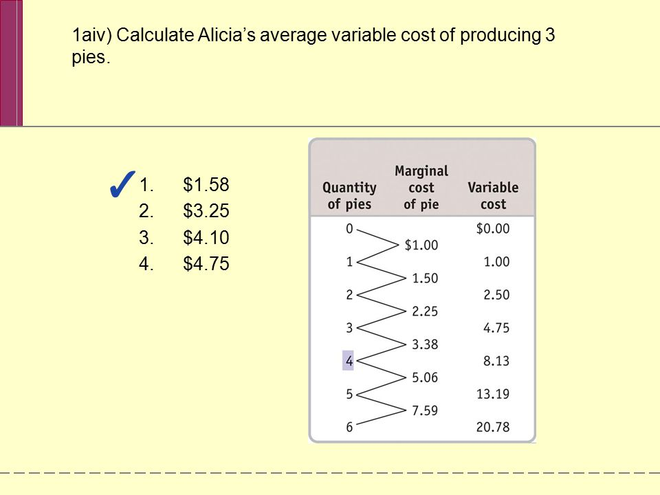 1aiv) Calculate Alicia's average variable cost of producing 3 pies.