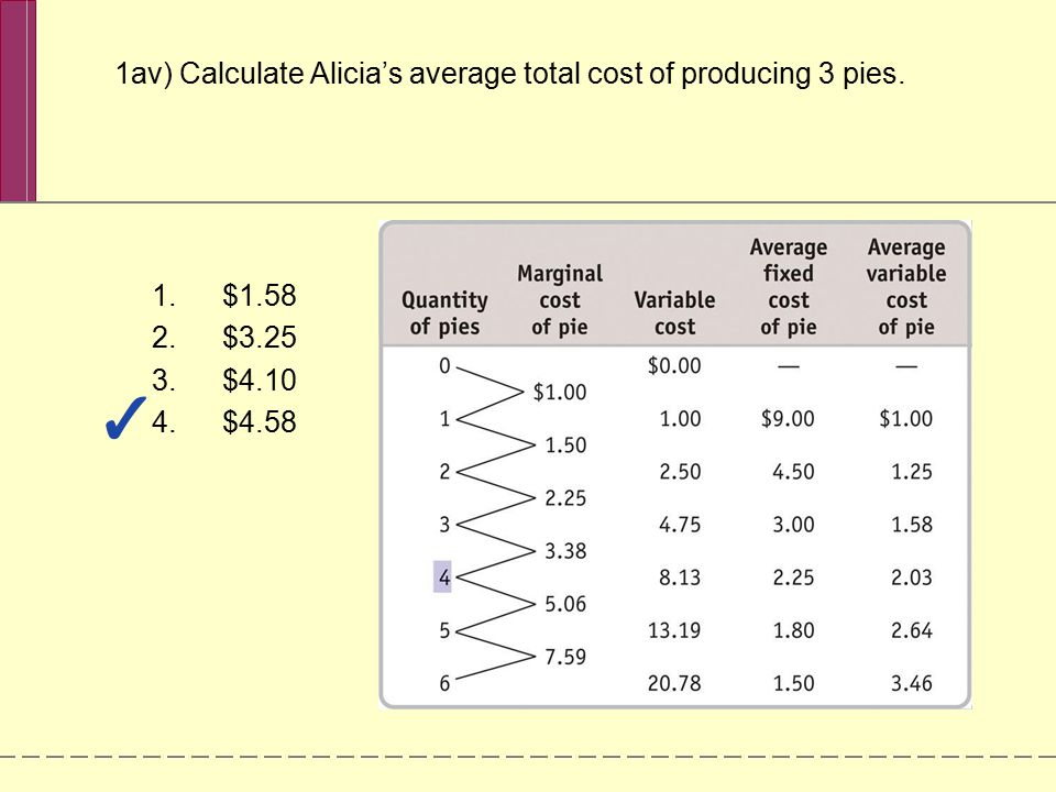 1av) Calculate Alicia's average total cost of producing 3 pies.