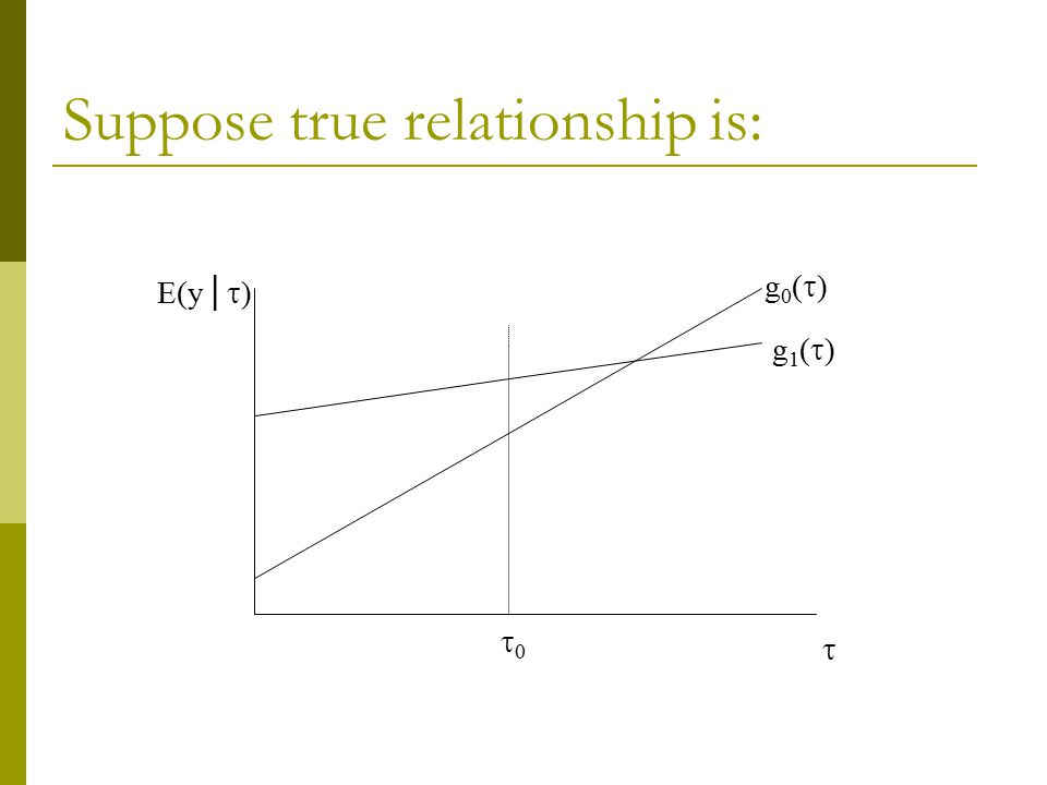 Suppose true relationship is: