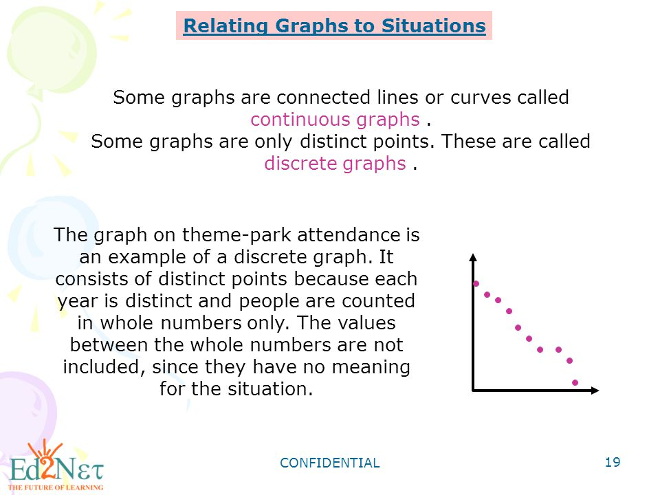 Some graphs are connected lines or curves called continuous graphs .