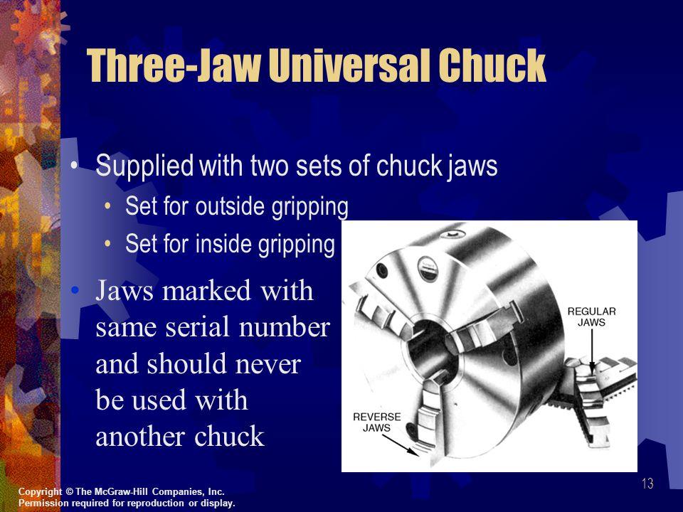 Three-Jaw Universal Chuck