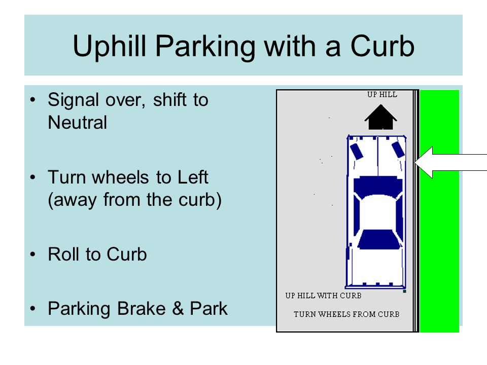 Uphill Parking with a Curb