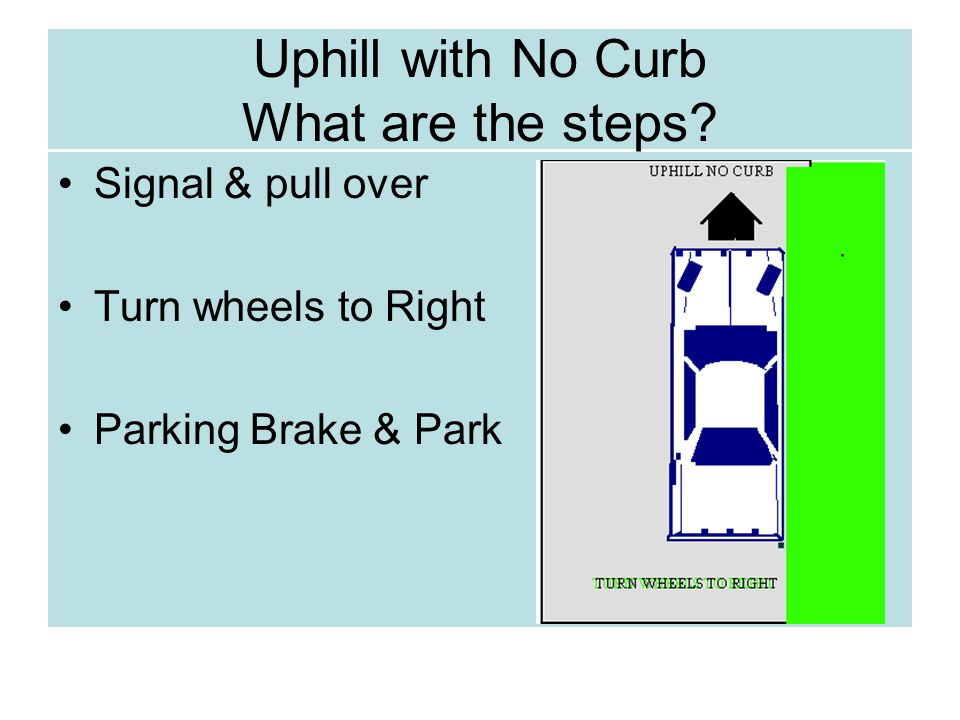 Uphill with No Curb What are the steps