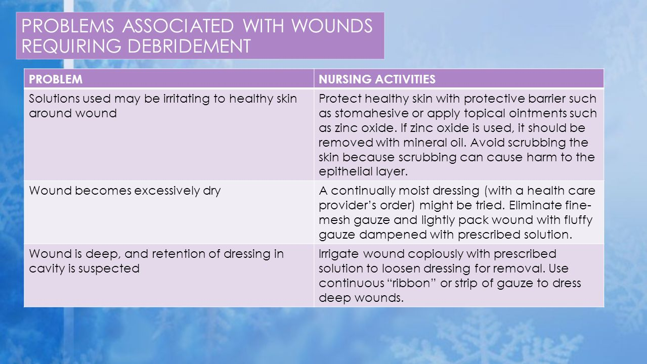 PROBLEMS ASSOCIATED WITH WOUNDS REQUIRING DEBRIDEMENT