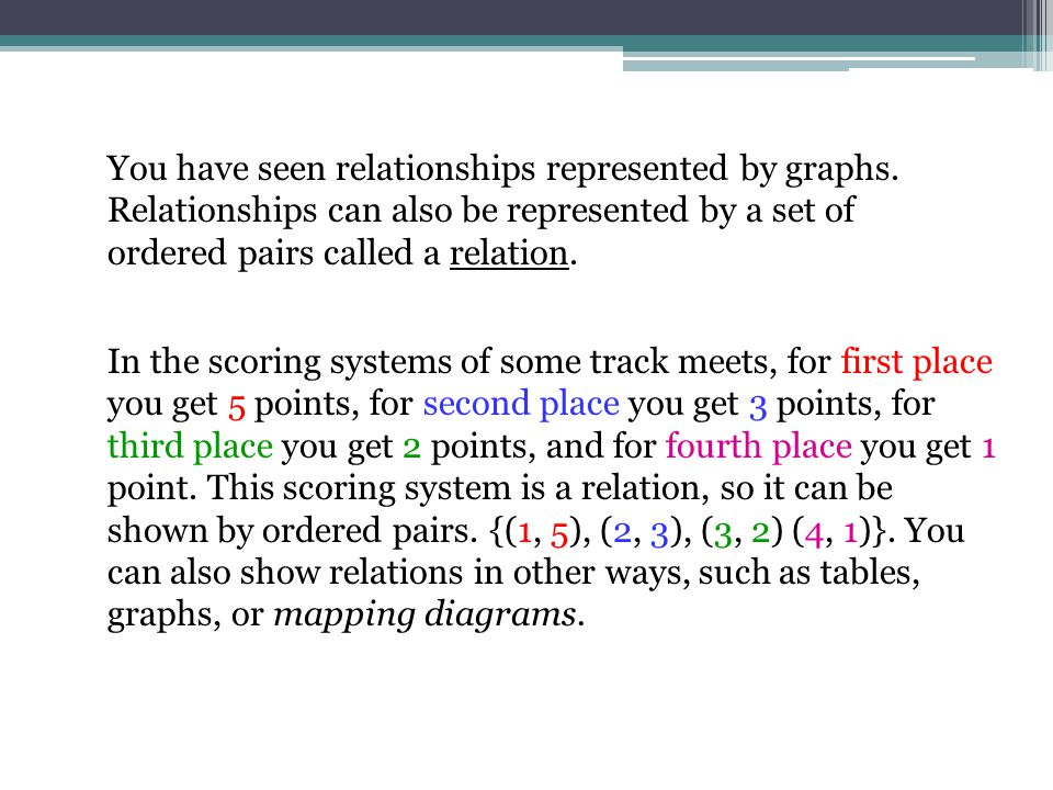 You have seen relationships represented by graphs