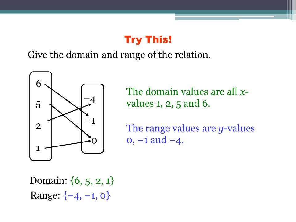 Try This! Give the domain and range of the relation. 1. 2. 6. 5. The domain values are all x-values 1, 2, 5 and 6.