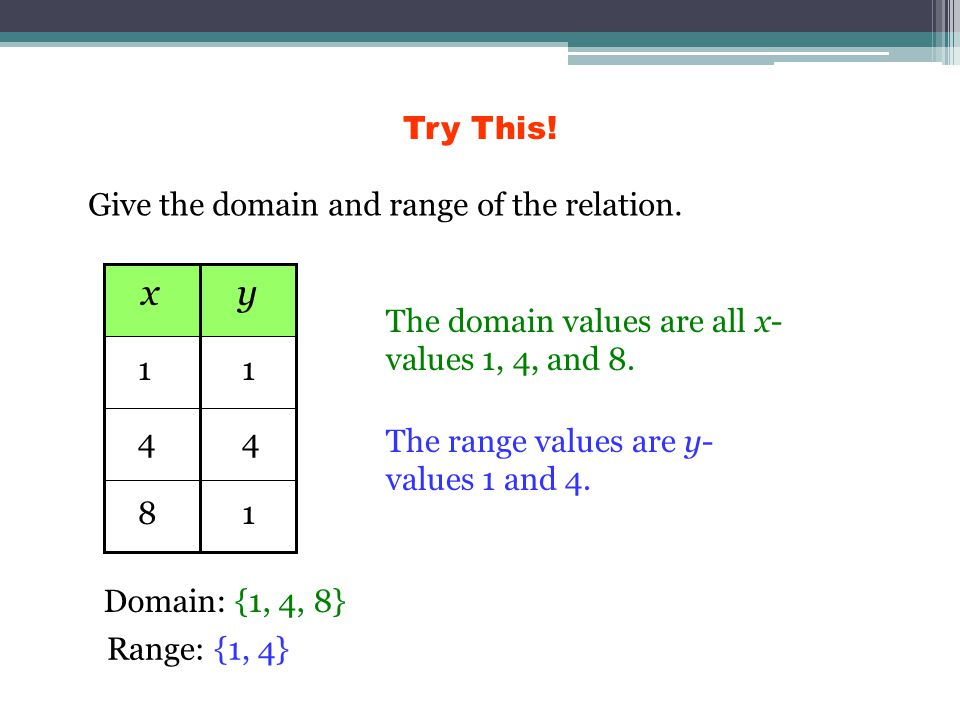 x y Try This! Give the domain and range of the relation. 1 4 8
