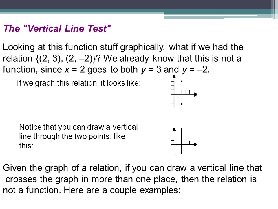 The Vertical Line Test