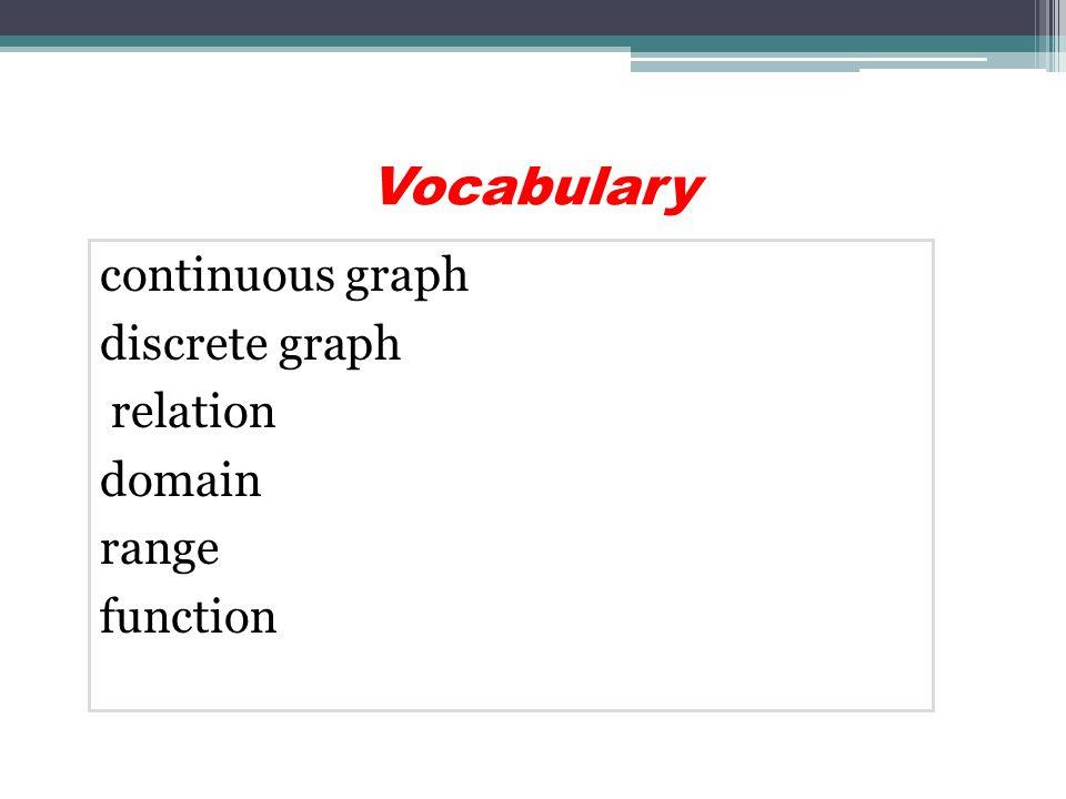 Vocabulary continuous graph discrete graph relation domain range