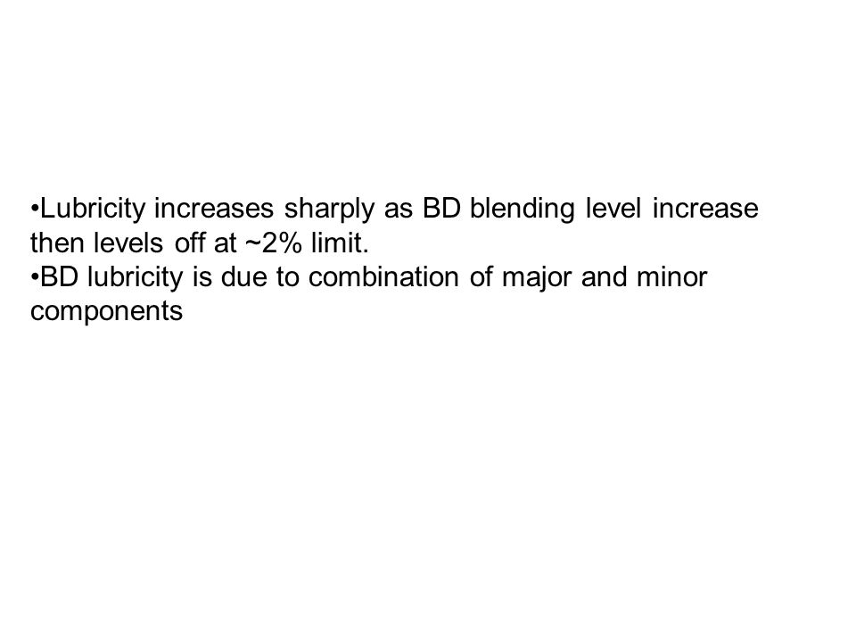 Lubricity increases sharply as BD blending level increase then levels off at ~2% limit.