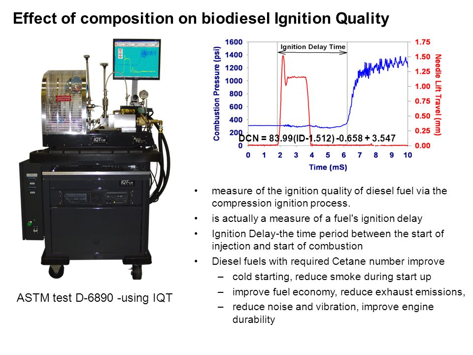 Effect of composition on biodiesel Ignition Quality