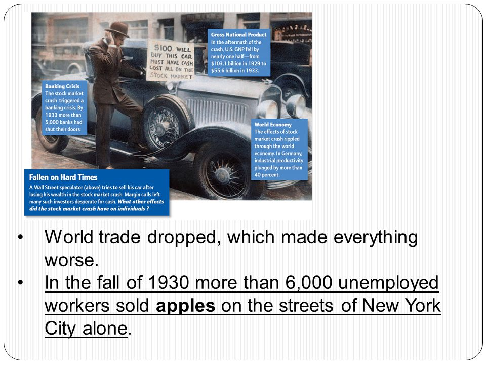 World trade dropped, which made everything worse.