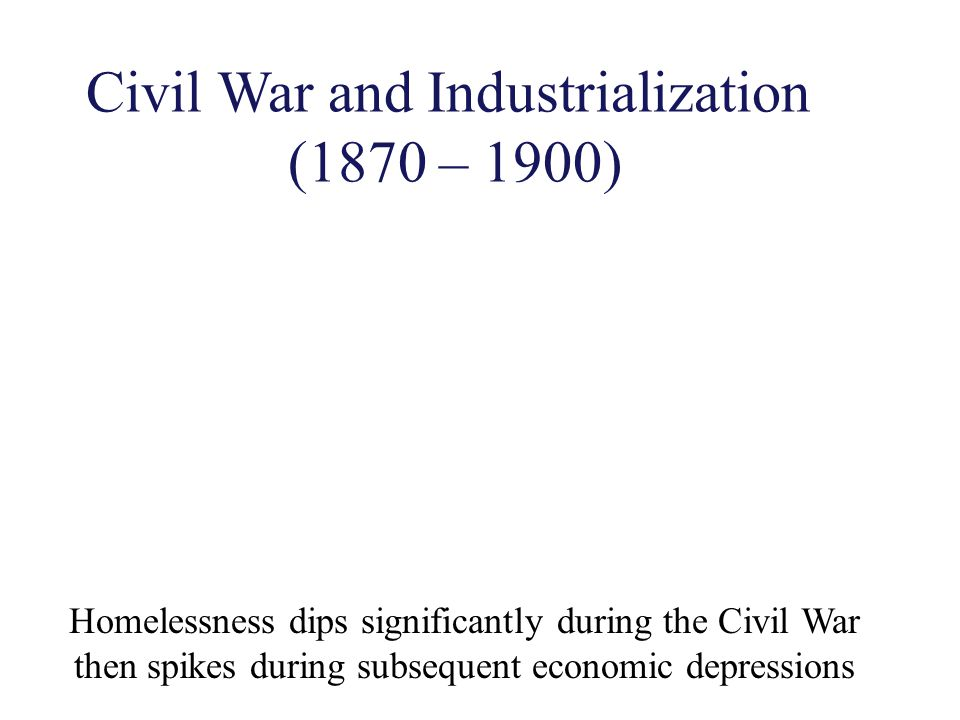 Civil War and Industrialization (1870 – 1900)