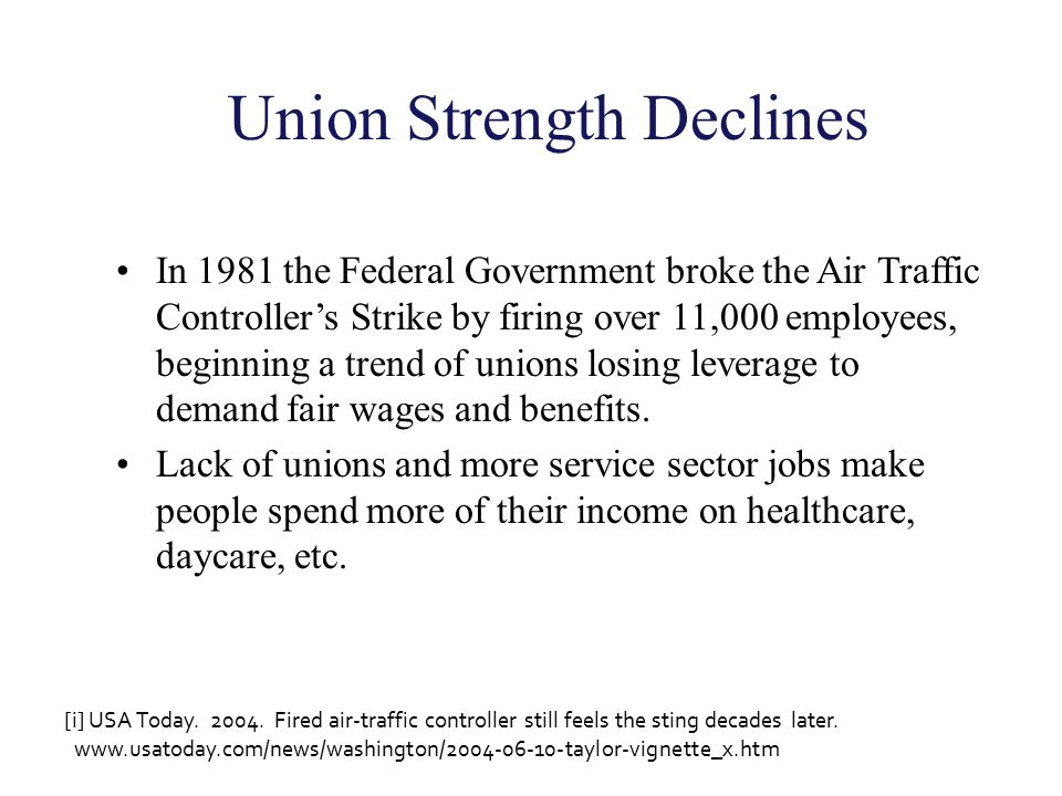 Union Strength Declines