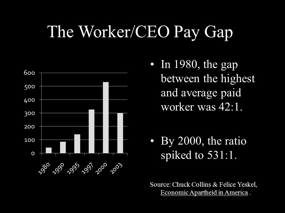 The Worker/CEO Pay Gap In 1980, the gap between the highest and average paid worker was 42:1. By 2000, the ratio spiked to 531:1.