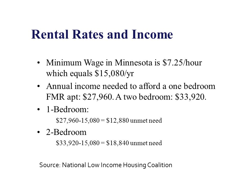 Rental Rates and Income