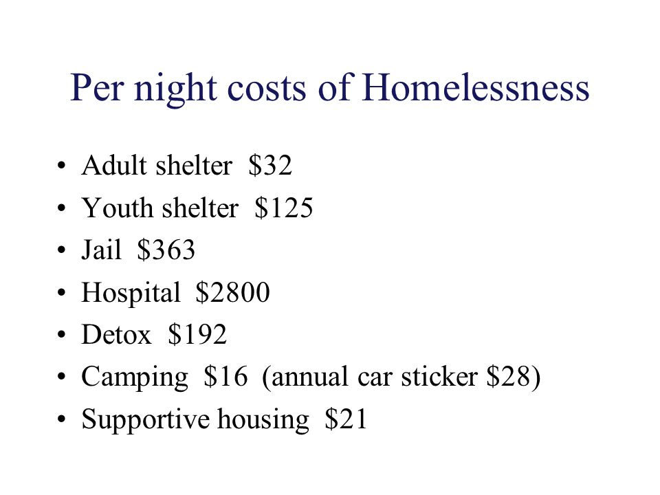 Per night costs of Homelessness