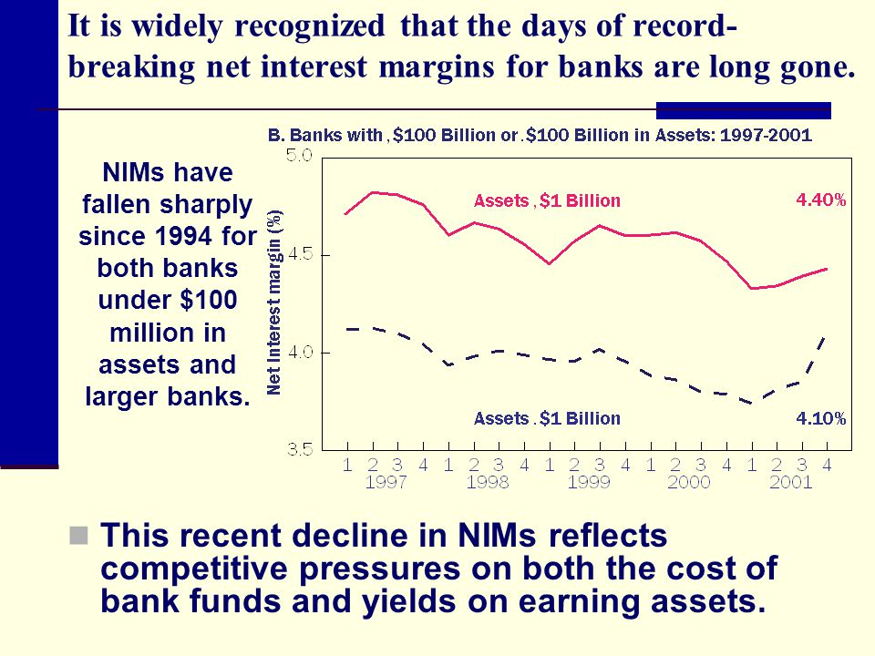 It is widely recognized that the days of record-breaking net interest margins for banks are long gone.
